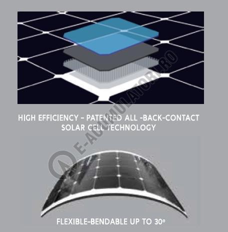 Panou solar fotovoltaic SOLARPOWER HD 100W-12V XUNZEL cu cablu 3+3M SPHD10012-big