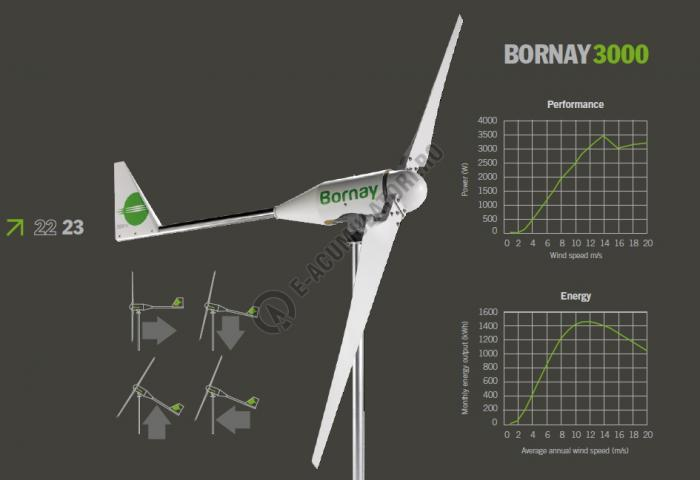 Turbina eoliana Bornay 3000 W 24V 2 lame si controller digital B3000/24-big