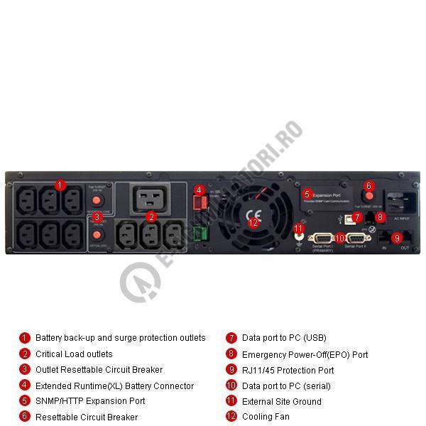 UPS Rackabil Cyber Power PR3000ELCDRT2U Line-Interactive 3000VA 2700W AVR, LCD Display, 10 IEC OUTLETS, USB & Serial port-big