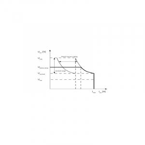 Redresor modular curent continuu (DC) 220V 2000W EFORE2