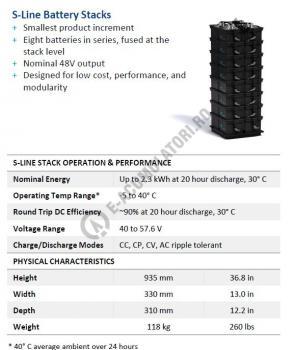 Baterii cu sare Aqueous Hybrid Ion S30-008F Aquion Energy4