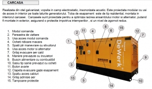 Generator curent electric (grup electrogen) DeWerk Rezidential ESE 110 DWR 110kVA diesel trifazat carcasa inclusa3