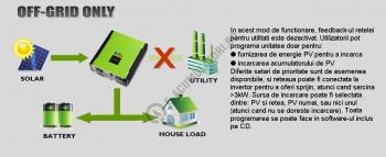 Invertor Hibrid solar 3kw single phase 48V MPI 3kw Plus3