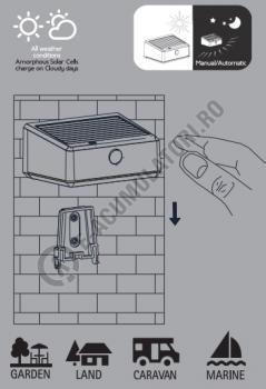 Kit automat solar Xunzel cu LED-uri si senzor de miscare PIR Negru1