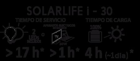 Kit solar Xunzel Off-Grid complet pentru iluminat SOLARLIFE30i4