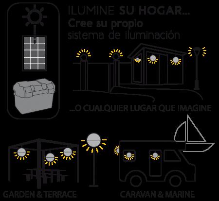 Kit solar Xunzel Off-Grid complet pentru iluminat SOLARLIFE5i2