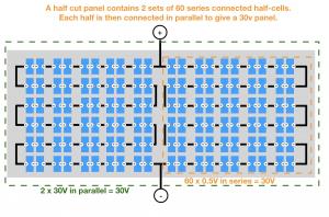Panou fotovoltaic Canadian Solar 300Wp half-cut CS3K-3001