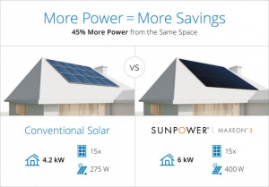 Panou fotovoltaic Sunpower Maxeon 3 - 400Wp SPR-MAX3-4002