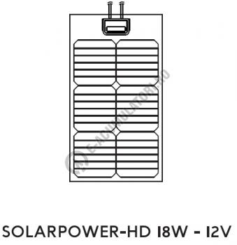 Panou solar fotovoltaic SOLARPOWER HD 18W-12V XUNZEL cu cablu 3+3M SPHD018121