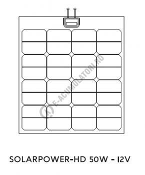 Panou solar fotovoltaic SOLARPOWER HD 50W-12V XUNZEL cu cablu 3+3M SPHD050121