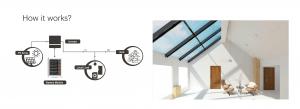 Acumulator Litiu Pylontech 48V 50Ah 2.4KWh US2000 pentru sisteme fotovoltaice1