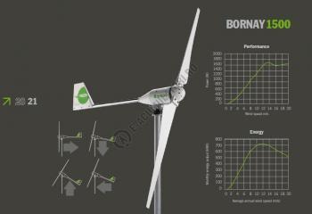 Turbina eoliana Bornay 1500 W 24V 2 lame cu controller digital B1500/243
