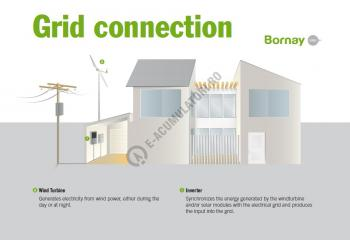 Turbina eoliana Bornay 1500 W 24V 2 lame cu controller digital B1500/247