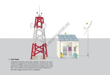 Turbina eoliana Bornay 600 W 12V 2 lame cu controller digital B600/125