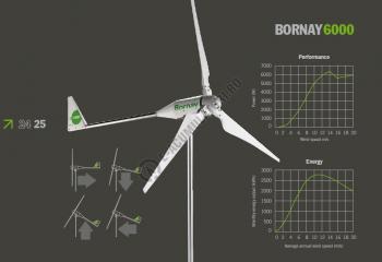 Turbina eoliana Bornay 6000 W 48V 3 lame cu controller digital B6000/483