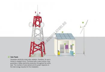 Turbina eoliana Bornay 6000 W 48V 3 lame cu controller digital B6000/485