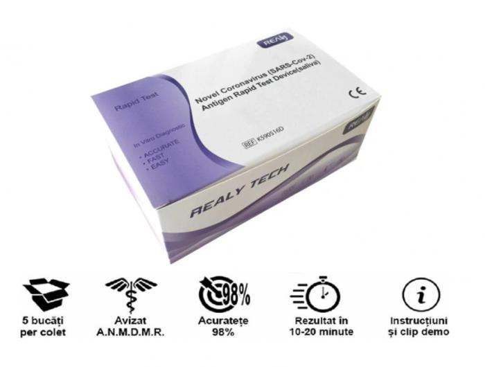SET x 5 buc Kit Test Antigen Covid -19 rapid din saliva Realy Tech [0]