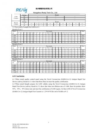 SET x 5 buc Kit Test Antigen Covid -19 rapid din saliva Realy Tech [10]