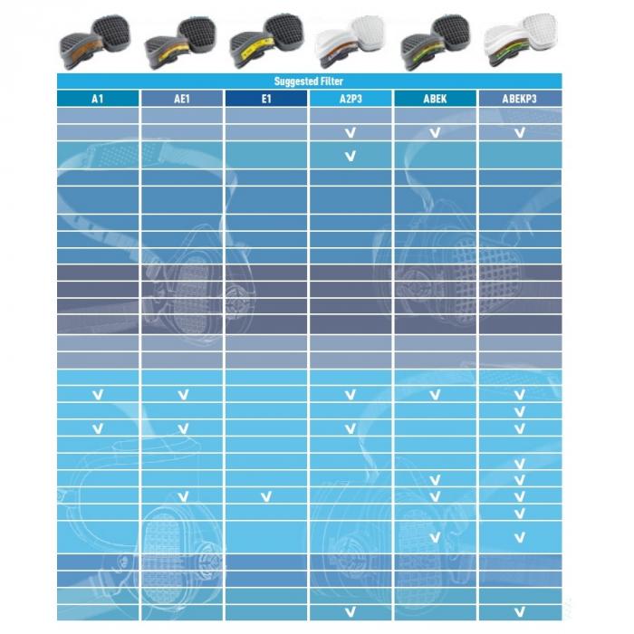 Filtre P3 pentru semimasca Gvs ELIPSE sau INTEGRA, set 2buc [4]