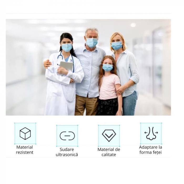 Set 50 bucati - semi masca faciala de uz medical tip II ROGLOBAL, bfe>98%, EN 14683 2