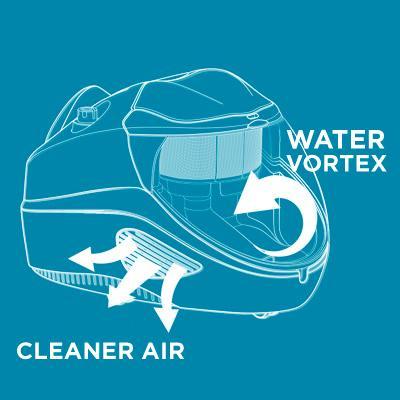 aspirator cu apa si filtru hepa