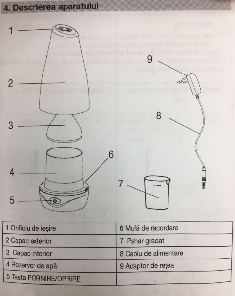 Difuzor Beurer, LA30, Alb, 100 ml 1