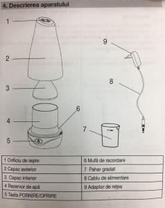 Difuzor Beurer, LA30, Alb, 100 ml1