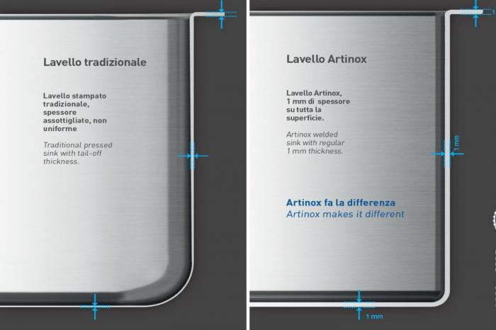 Chiuveta de bucatarie ArtInox Radius 74 din inox 304 aisi 3