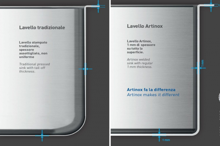 Chiuveta de bucatarie inox PVD ArtInox Titanium 50 culoare aurie [6]