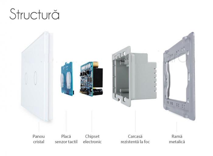 Modul Intrerupator dublu cu touch CAP SCARA Livolo standard italian 2