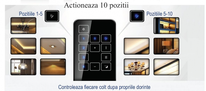 Telecomanda pentru intrerupatore wireless Livolo 1