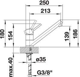 Baterie chiuveta Blanco ANTAS silgranit culoare alb/crom [1]