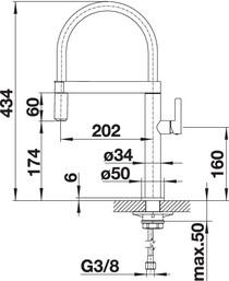 Baterie de inox chiuveta bucatarie BLANCOCULINA-S Mini [5]