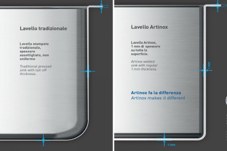 Chiuveta de bucatarie ArtInox Radius 74 din inox 304 aisi3