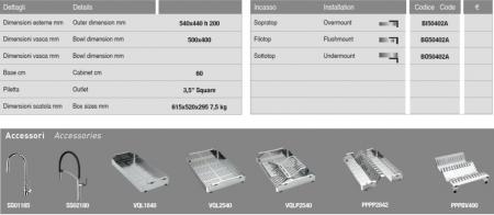 Chiuveta de bucatarie inox PVD ArtInox Titanium 50 culoare antracit [3]