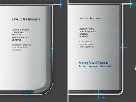 Chiuveta de bucatarie inox PVD ArtInox Titanium 74 cooper, culoare cupru [1]