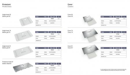 Chiuveta inox bucatarie multinivel ArtInox Planum 50-55x51 cm AISI 304 [6]
