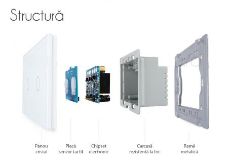Modul Intrerupator dublu cu touch CAP SCARA Livolo standard italian2