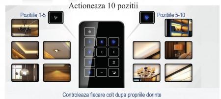 Telecomanda Touch Livolo - 10 circuite1