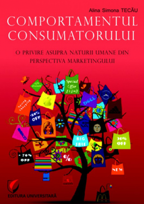 Consumer behavior. A look at human nature from a marketing perspective 0