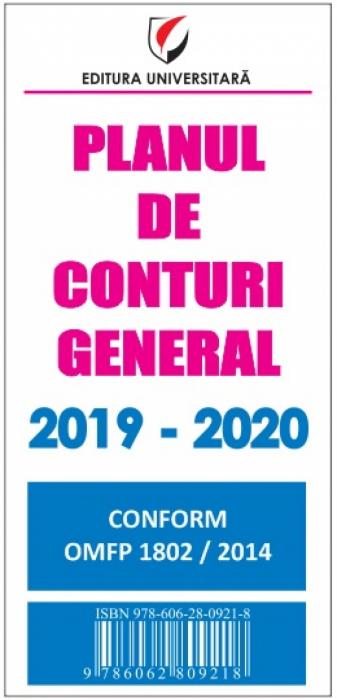 Planul de conturi general 2019-2020. Conform OMFP 1802/2014 0