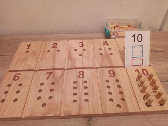 Tablita matematica 0