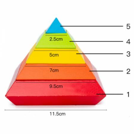 Piramida in stil Montessori - joc 3D curcubeu de construit [3]