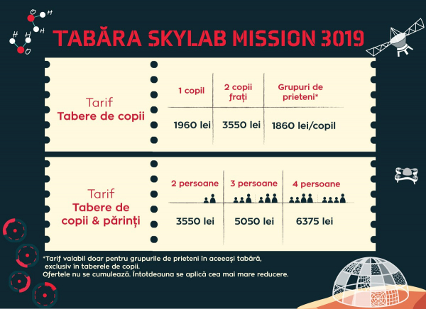 Skylab Mission 3019 _ Tabere de constructii pentru copii de 4-9 ani