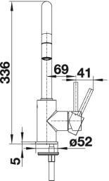 Blanco mida-s antracit (cu cap extractibil) 2