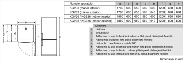BOSCH KGE36AWCA 6