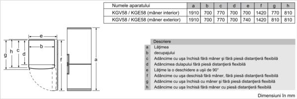 BOSCH KGV58VLEAS 2