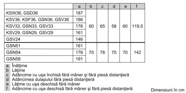 BOSCH KSV36BIEP 5