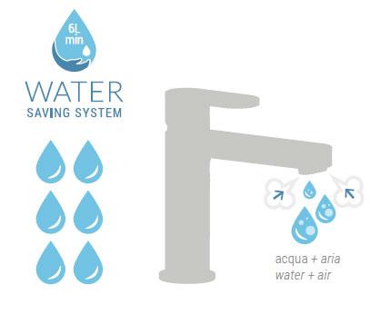 sistem de economisire a apei pe baterii