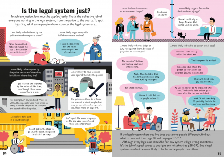 Law for Beginners [2]